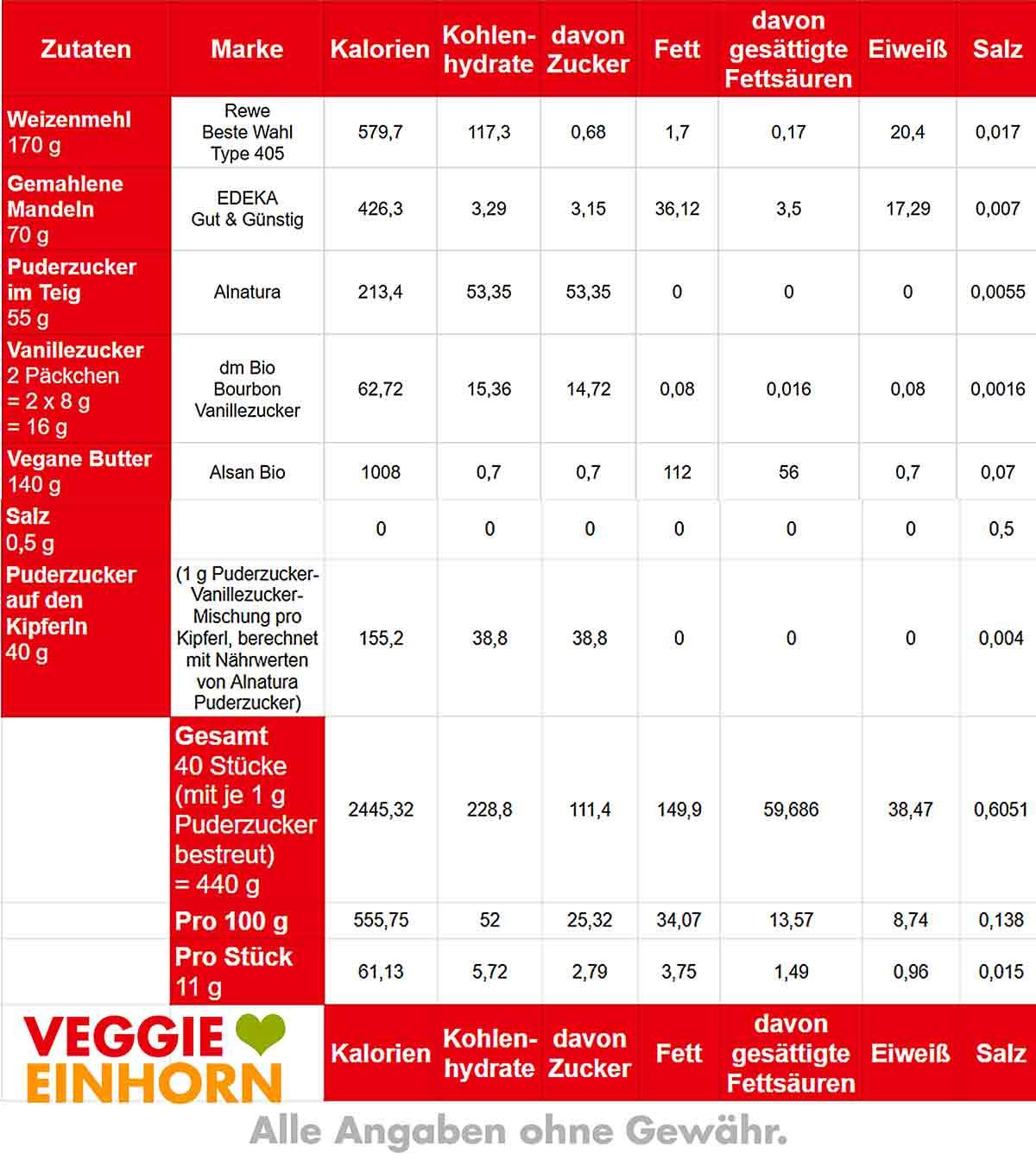 Kalorien und Nährwerte Tabelle von veganen Vanillekipferln