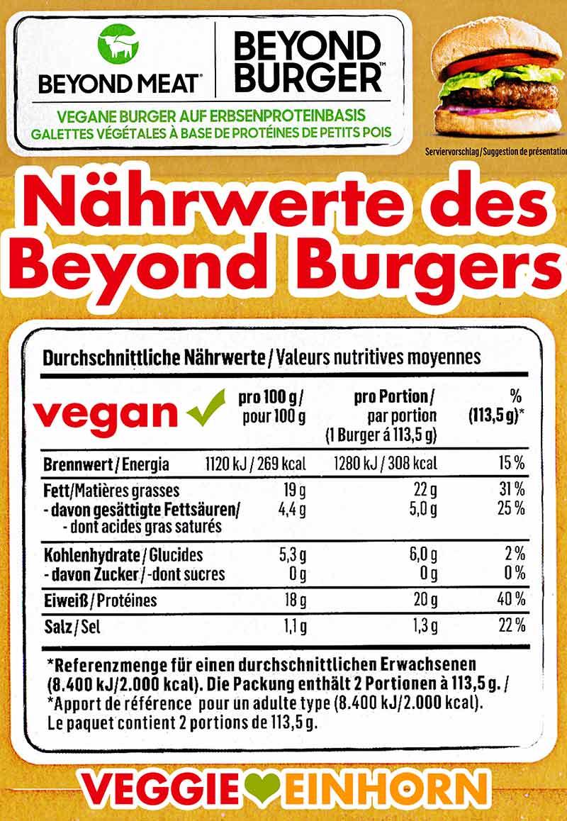 Nährwerte des Beyond Meat Burgers