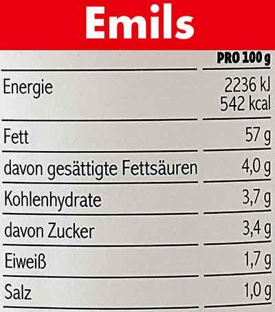 Nährwerte von Emils veganer Mayo