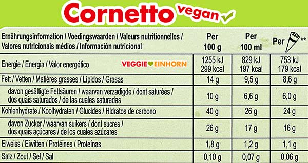 Nährwerte Cornetto vegan