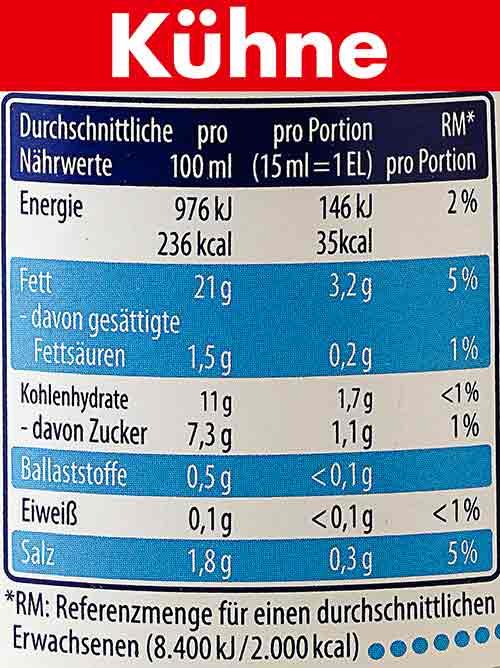 Nährwerte der veganen Mayonnaise von Kühne