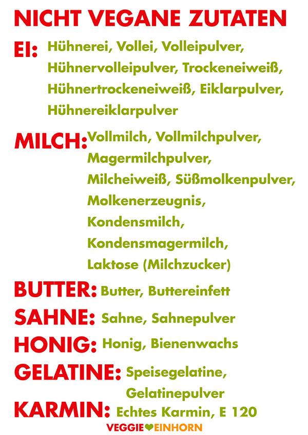 Liste nicht veganer Zutaten von Weihnachtssüßigkeiten