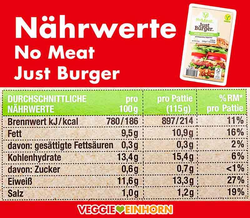 Nährwertangaben von No Meat Just Burger