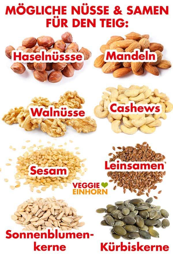Nüsse, Kerne und Samen für Brotteig