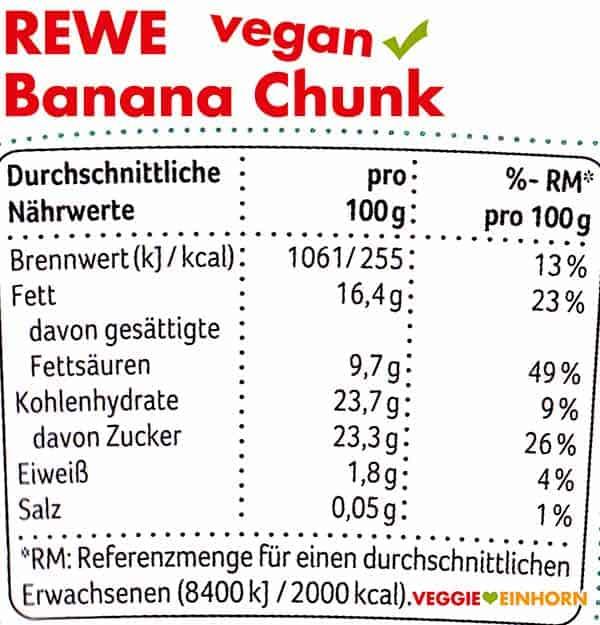 Nährwerte Rewe Beste Wahl Eis Banana Chunk