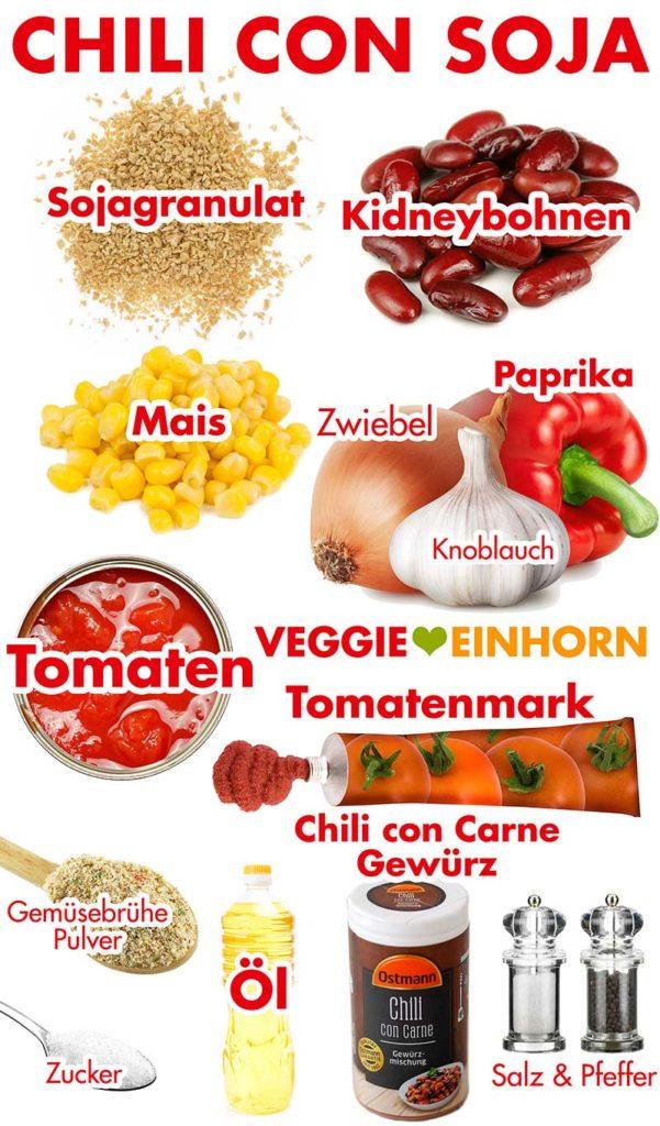Zutaten für Chili con Soja mit Sojaschnetzeln