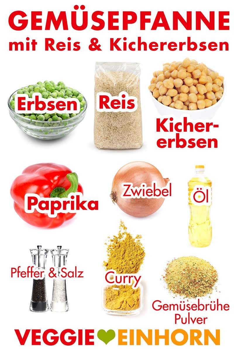 Zutaten für Gemüsepfanne mit Reis, Erbsen und Kichererbsen
