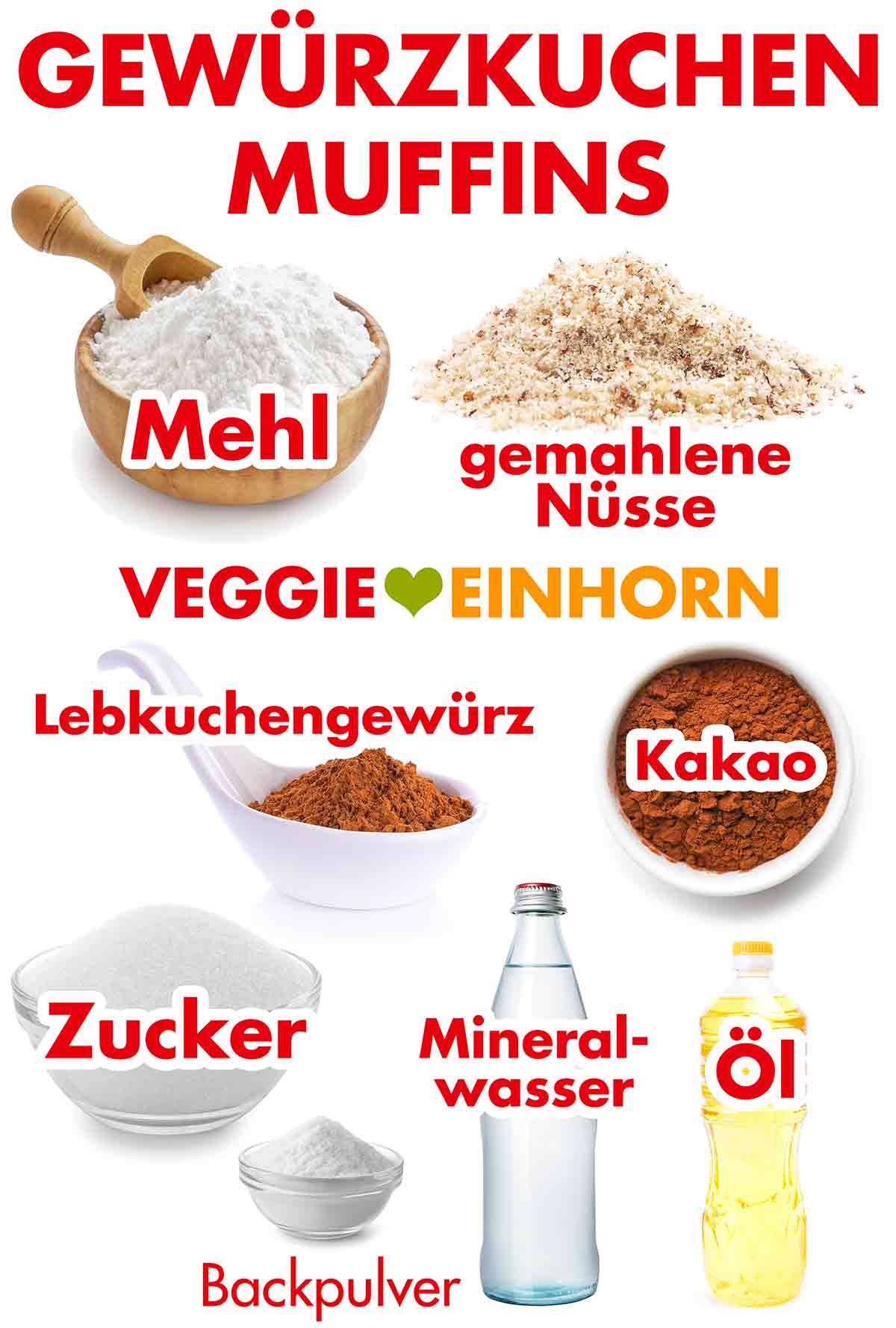 Zutaten für Gewürzkuchen Muffins