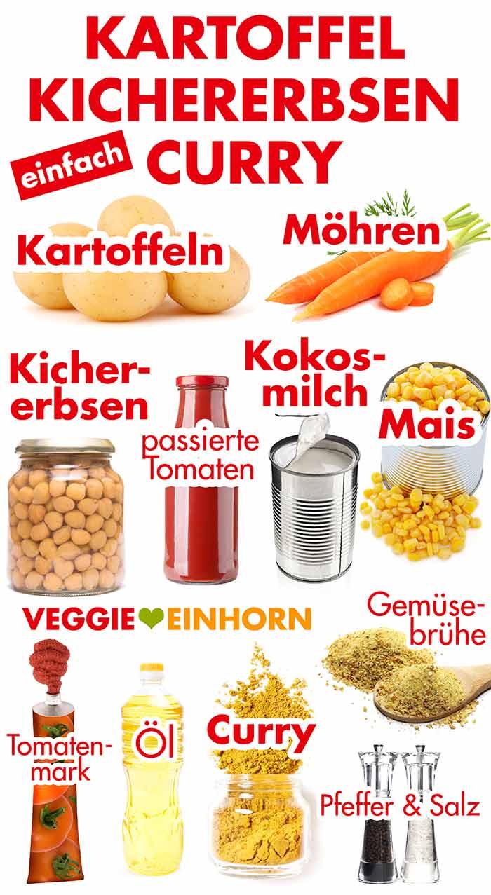 Zutaten für Kartoffel Kichererbsen Curry