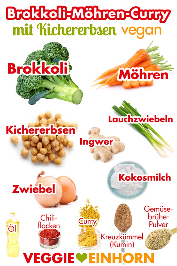 Zutaten für Brokkoli-Möhren-Curry