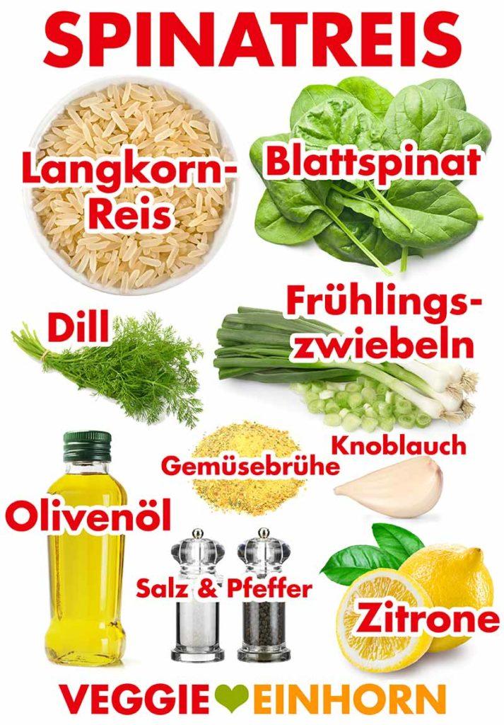 Zutaten für Spinatreis