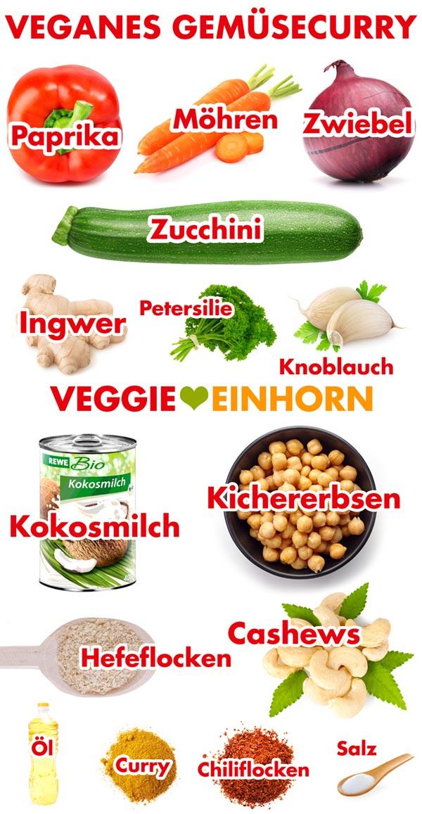 Zutaten für veganes Gemüsecurry Paprika Möhren Zucchini