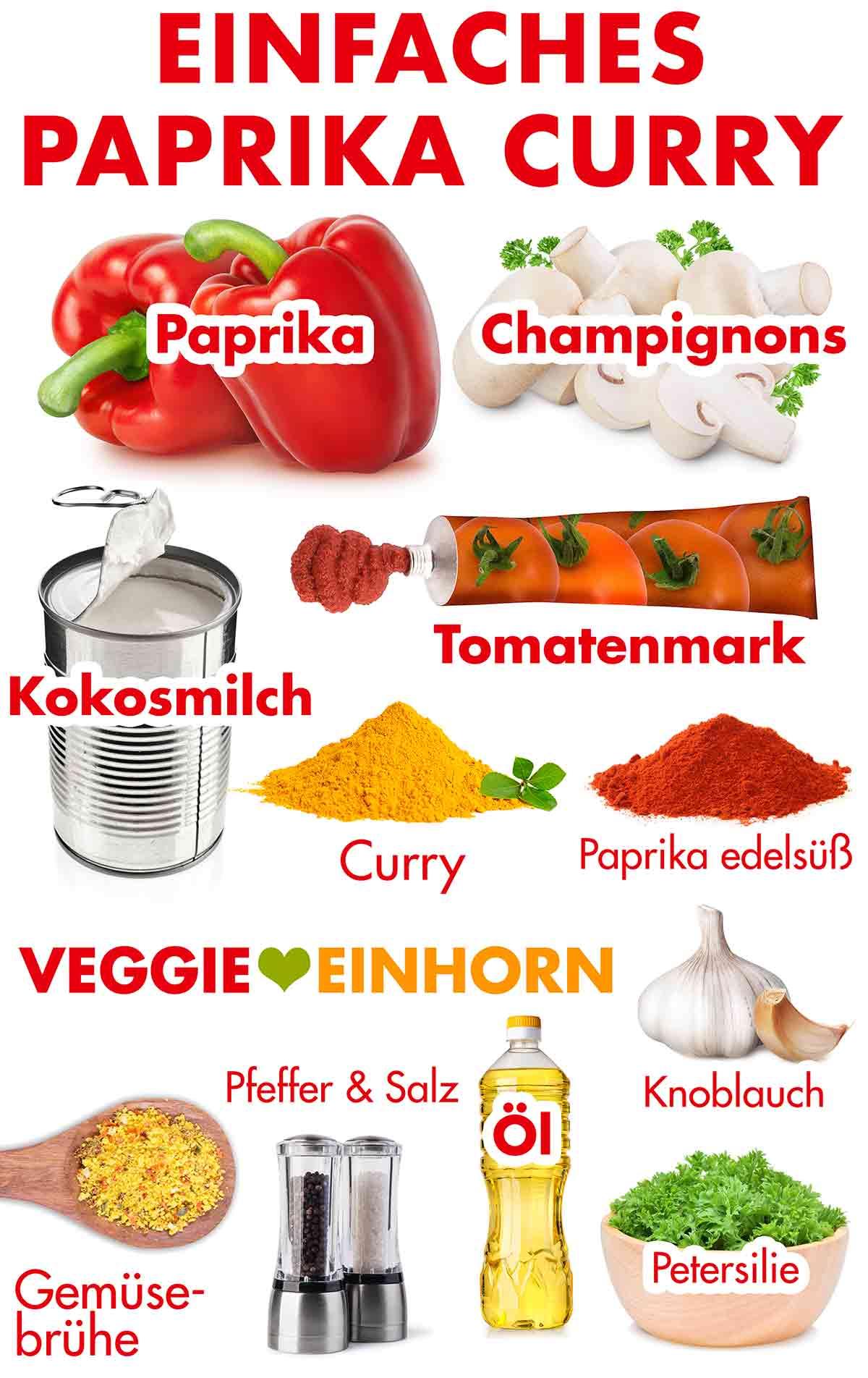 Zutaten für das Paprika Curry