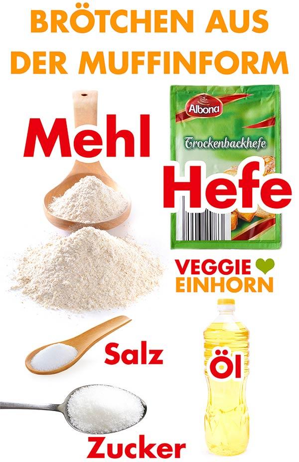 Zutaten für Brötchen aus der Muffinform