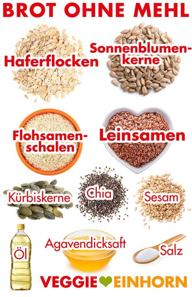 Zutaten für Brot ohne Mehl