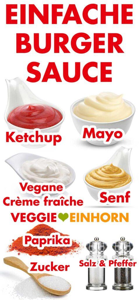 Zutaten für Burger Sauce