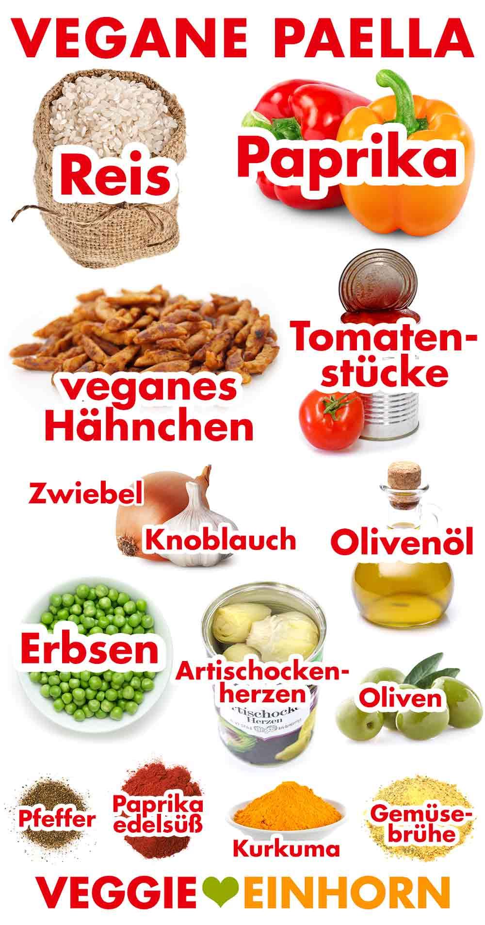 Zutaten für vegane Paella