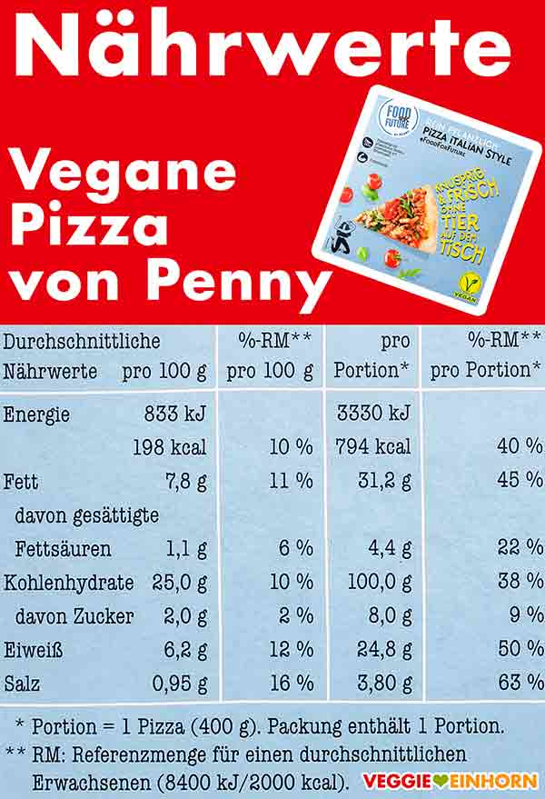 Nährwerte der veganen Pizza von Penny