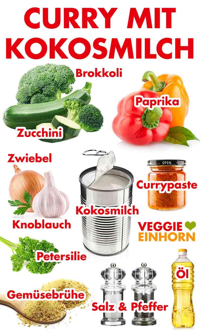 Zutaten für Curry mit Kokosmilch