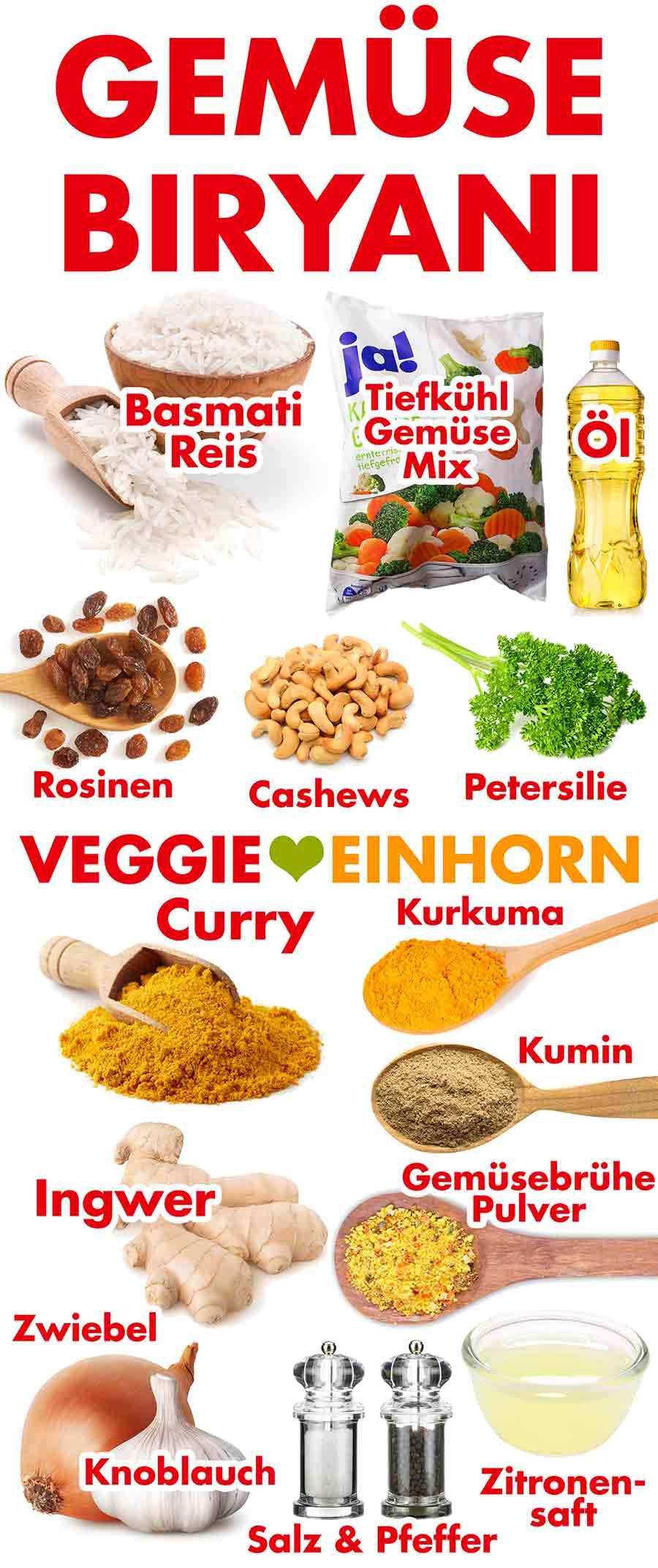 Zutaten für vegetarisches Gemüse Biryani mit Reis