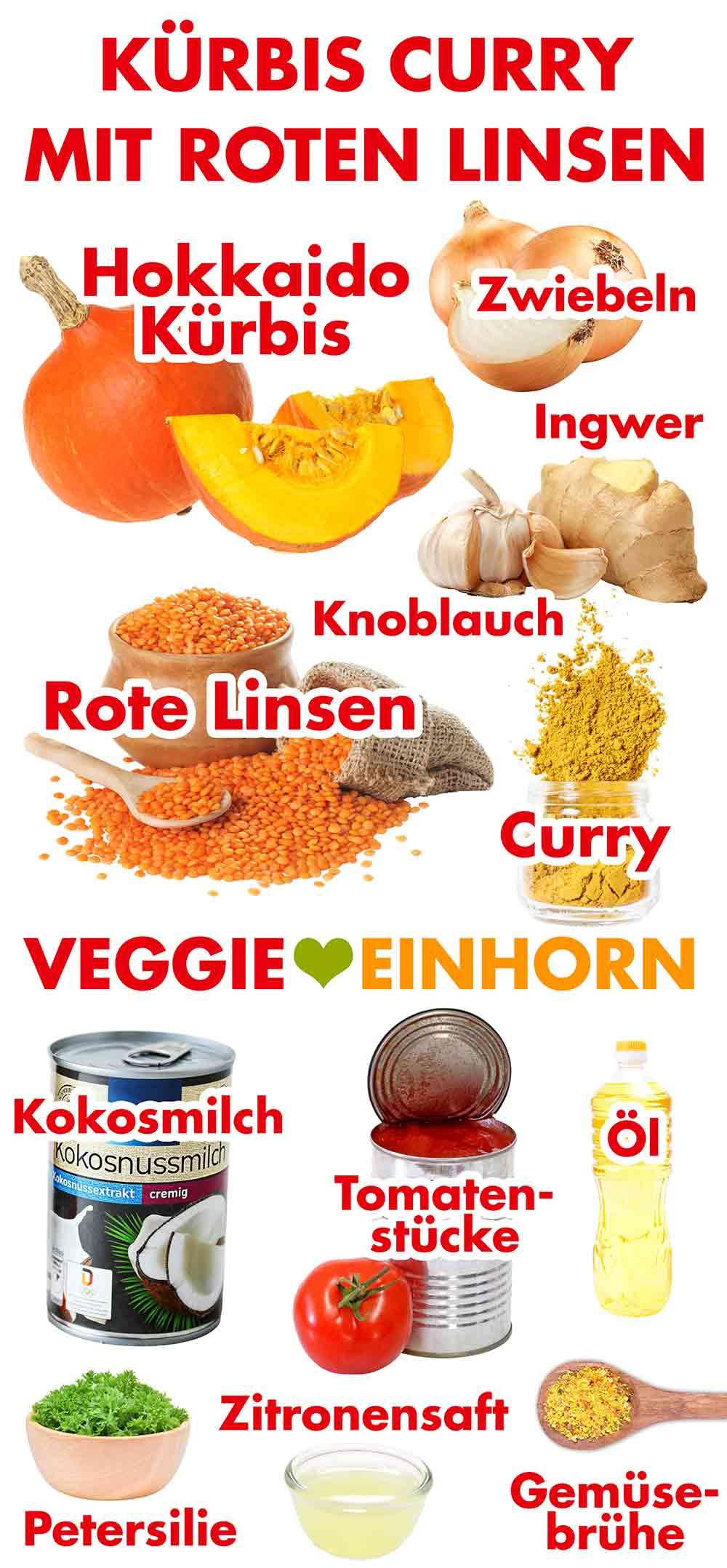 Zutaten für Kürbiscurry mit roten Linsen