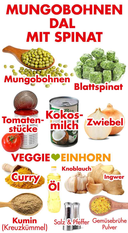Zutaten für das Mungobohnen Dal mit Spinat